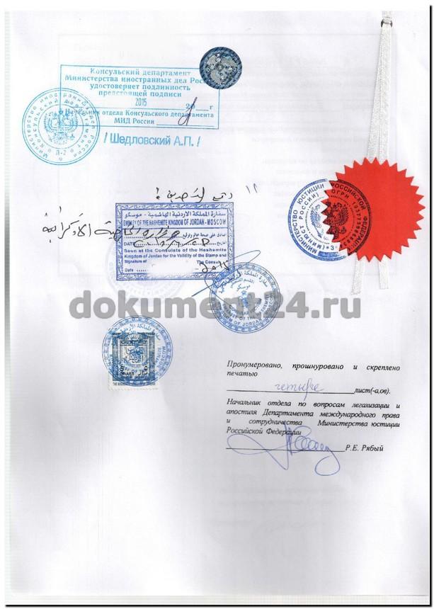 Легализация свидетельства о расторжении брака в Крыму