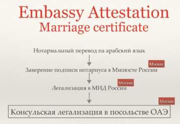 Легализация Marriage certificate в Дубае