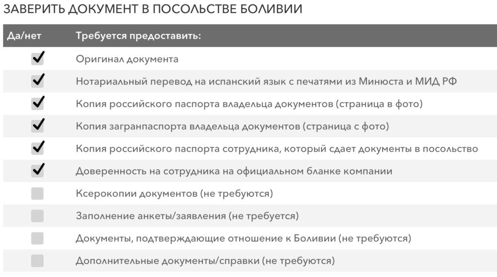 Список документов посольство Боливии