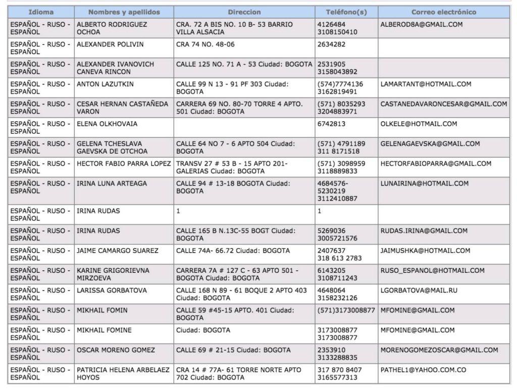 Список переводчиков в Колумбии (русский - испанский)