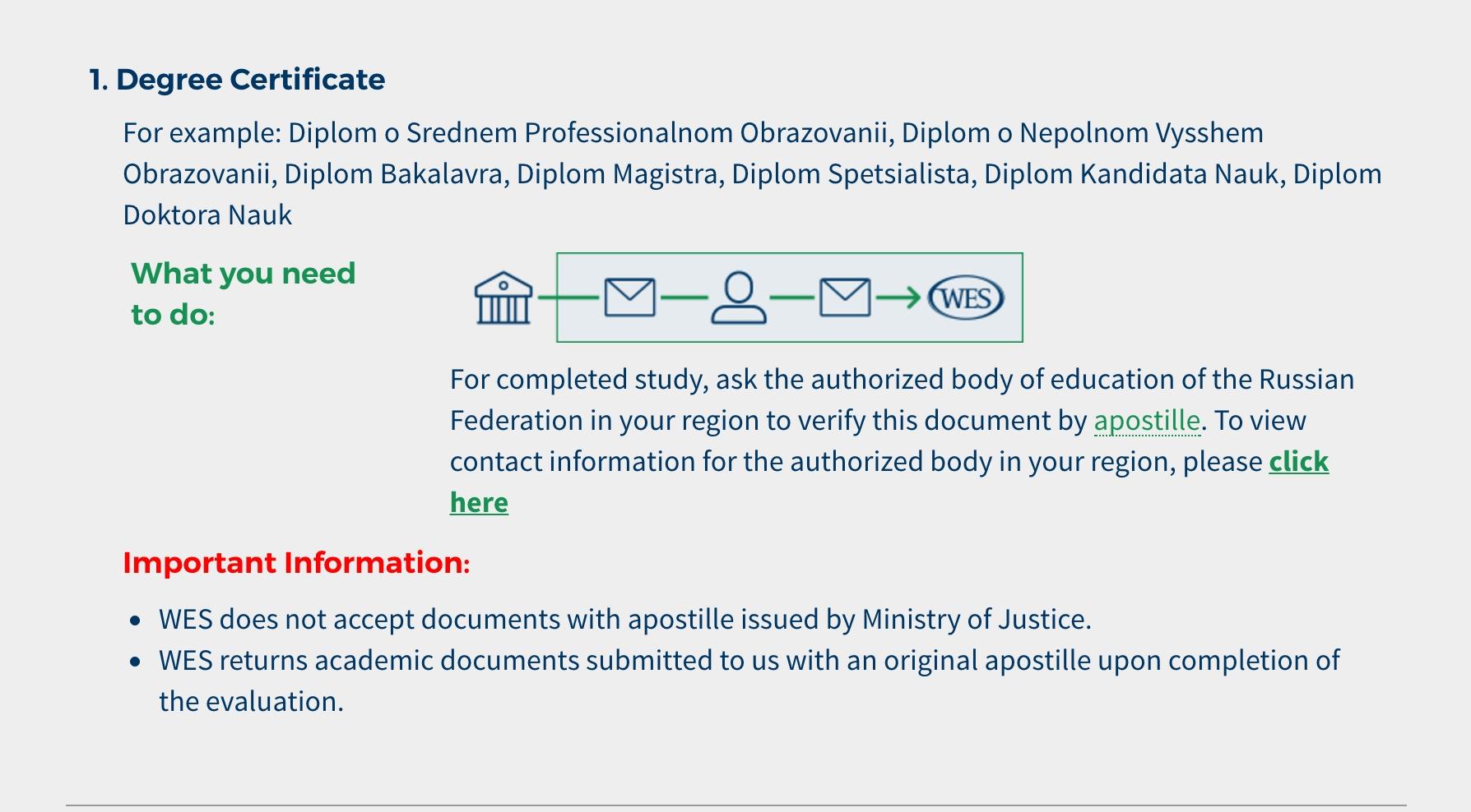 Нужно ли отправлять оригиналы документов в wes Блог Документ  Оригинал диплома с апостилем